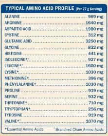 información nutrimental