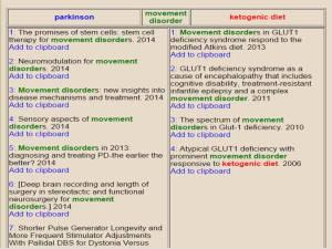 término B movement disorder