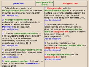 término B neuroprotective effect