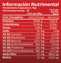 Información Nutrimental Complejo B Pronat