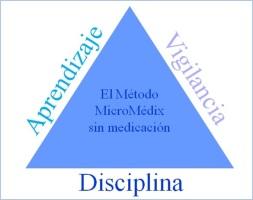 logo del método con marco