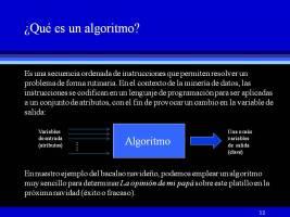 El concepto de algoritmo